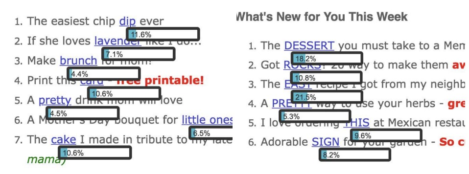 side by side comparison of click through rates on newsletter